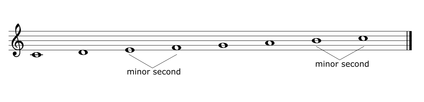 c-major scale