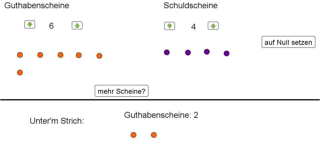 Charmant Subtraktion Von Ganzen Zahlen Arbeitsblatt Mit Antworten ...