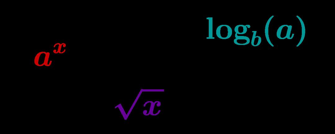 Potenzen, Wurzeln und Logarithmen