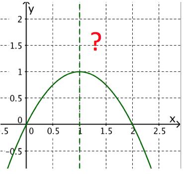 Aufgaben zu Tangenten an Parabeln - Mathe Themenordner » Serlo.org