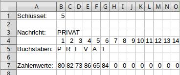 Schritt 2: Buchstaben in Zahlen umwandeln
