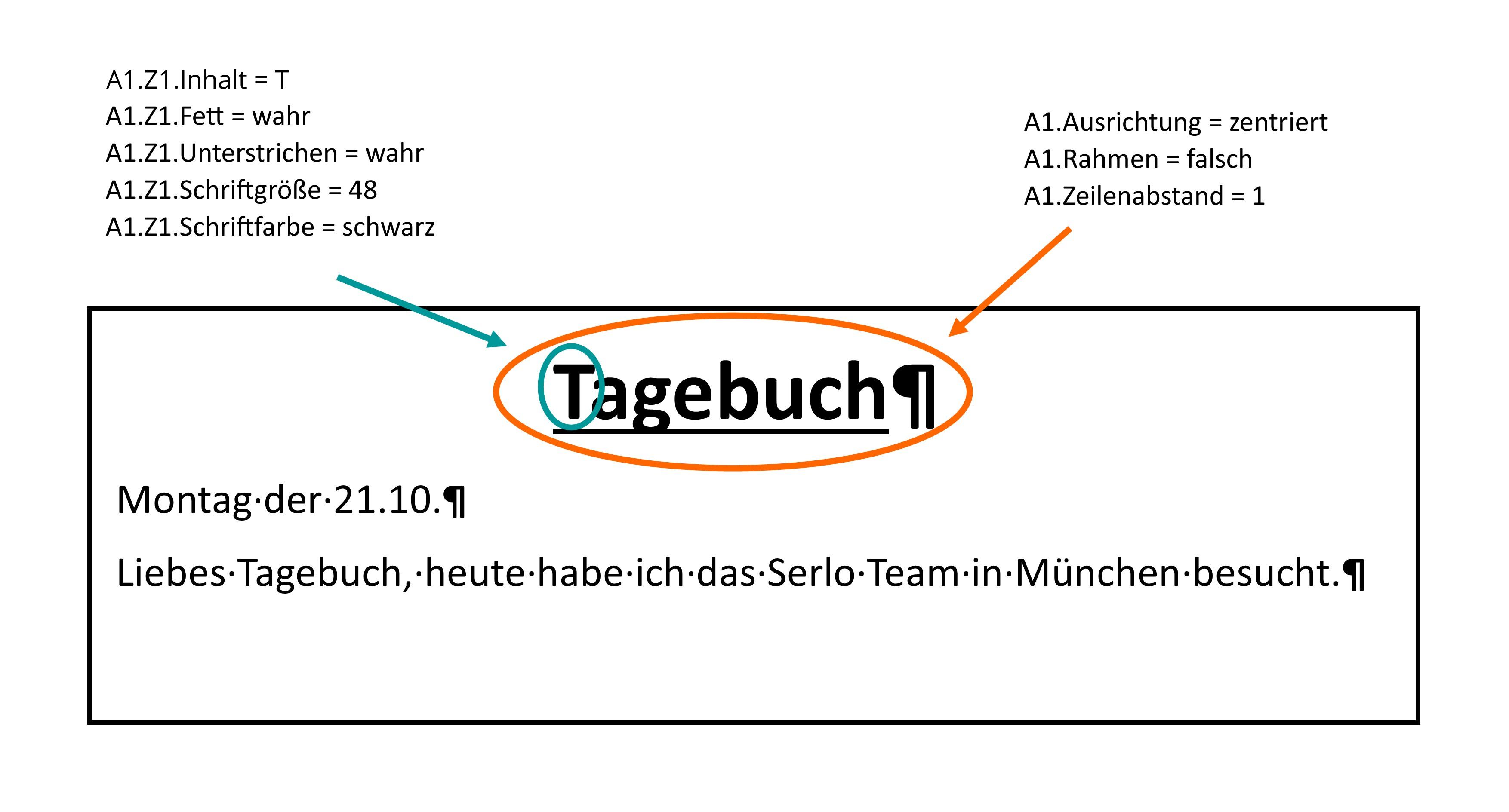 Textdokument_Beispiel