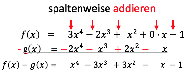 Subtraktion von Polynomen - Mathe Kursseite » Serlo.org