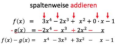 Aufgaben zur Polynomdivision - Mathe Themenordner » Serlo.org