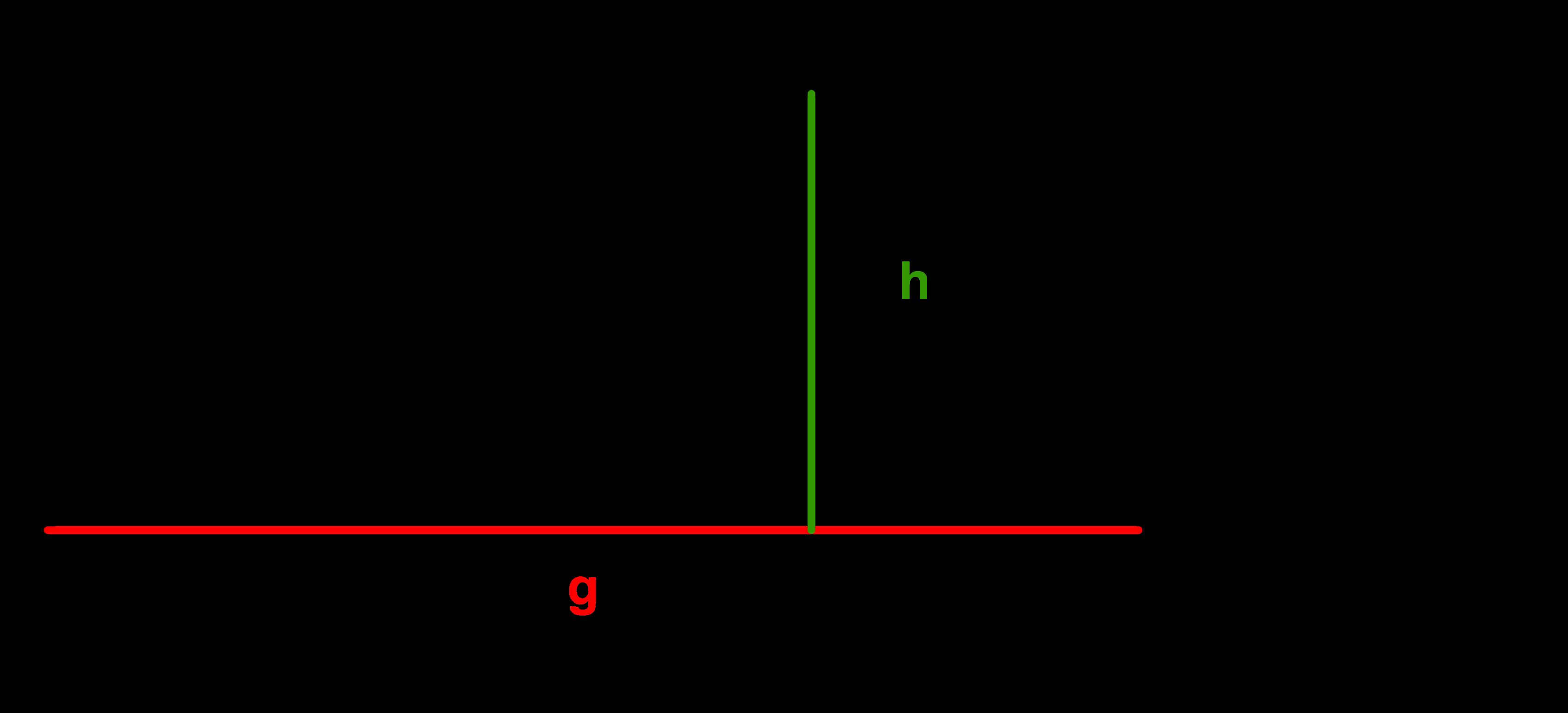 Aufgaben zum Parallelogramm - Mathe Themenordner » Serlo.org