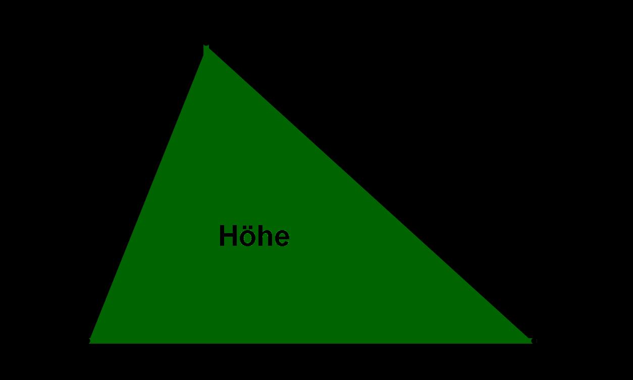 Graphik zur Veranschaulichung von Grundlinie und Höhe