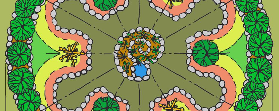 Permakultur Planung Header