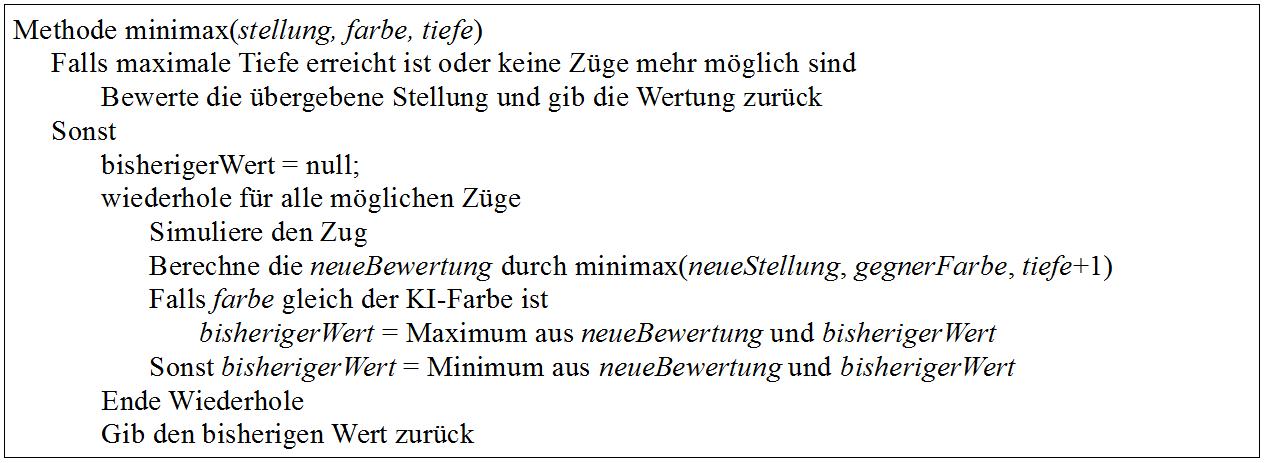 Minimax-Algorithmus