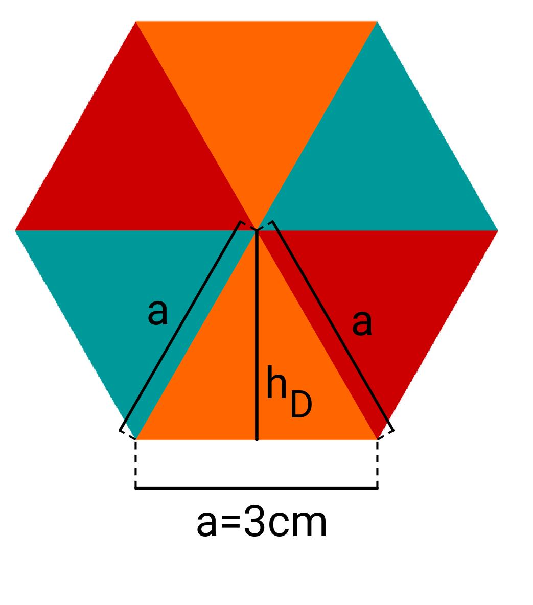 Sechseck, Dreiecke, Höhe