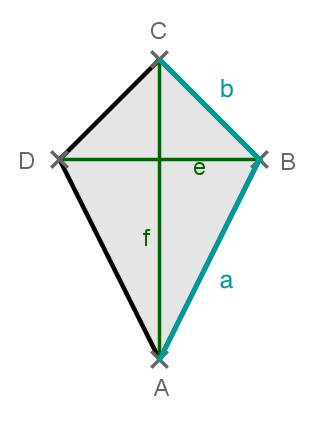 Drachenviereck - Geogebra File: https://assets.serlo.org/legacy/1553.xml