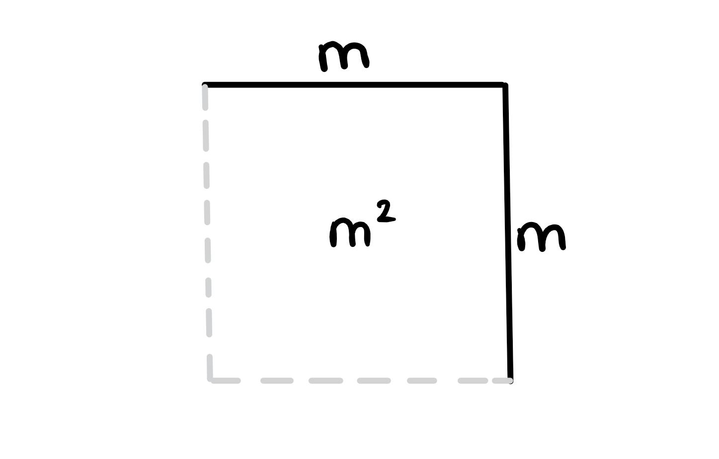 Rechnen mit Einheiten - Mathe Artikel » Serlo.org
