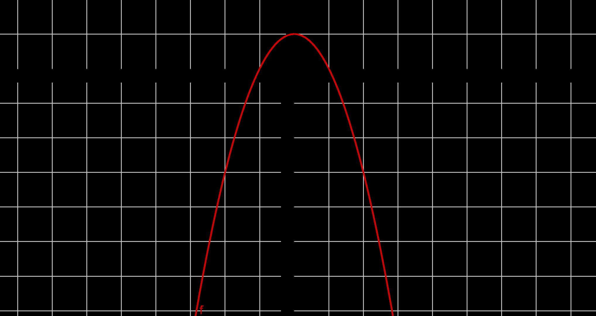 Aufgaben zur Polynomfunktion - Mathe Themenordner » Serlo.org