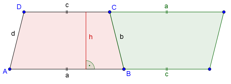 Symmetrisches Trapez - Mathe Artikel » Serlo.org