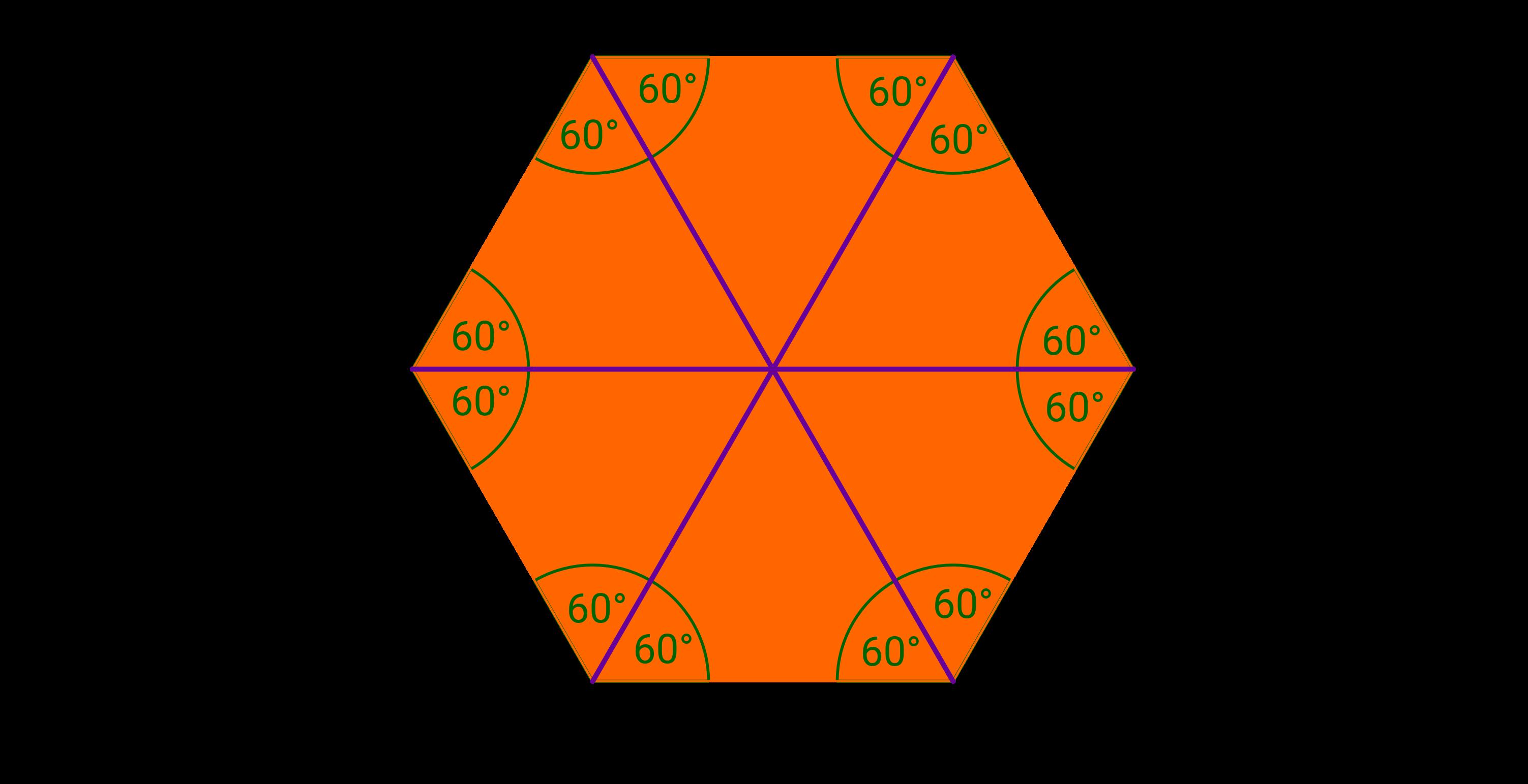 Sechseck, Winkel, Diagonalen