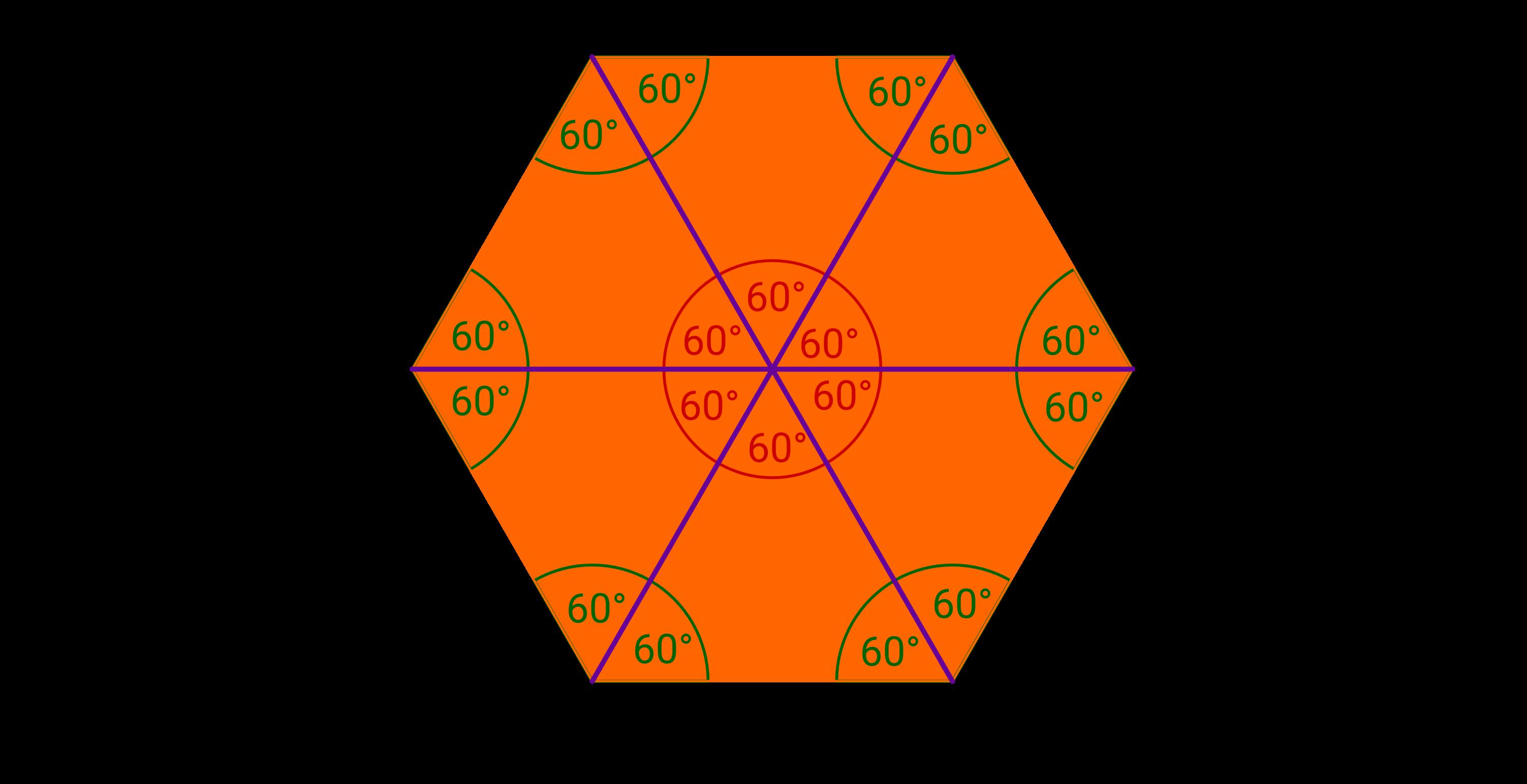 Sechseck, Diagonalen, Winkel