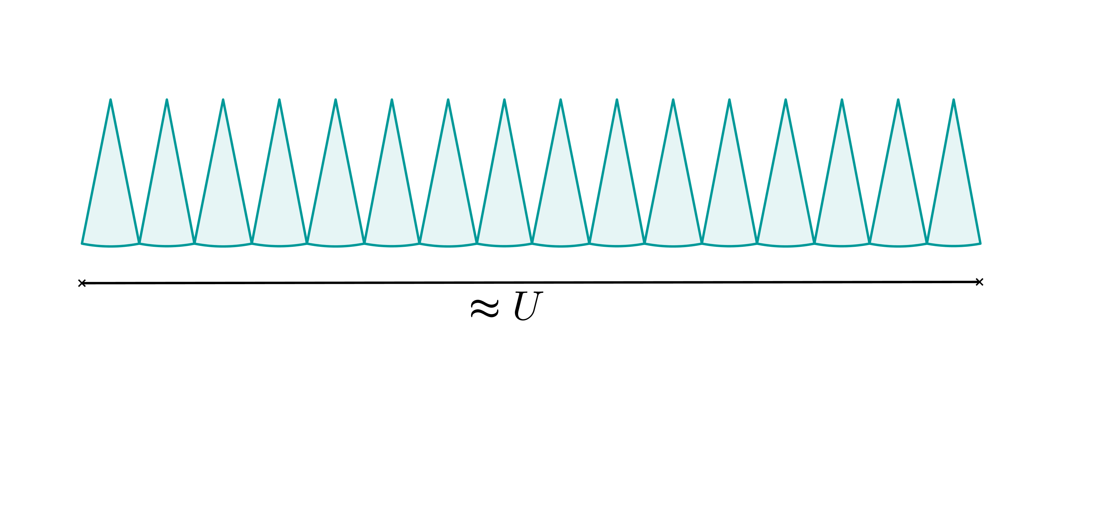 Berechnungen am Kreis » Serlo.org