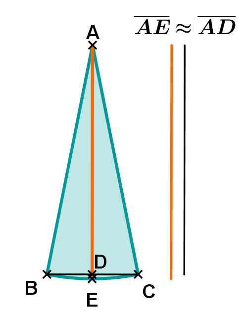 Flächeninhalt eines Kreisteils