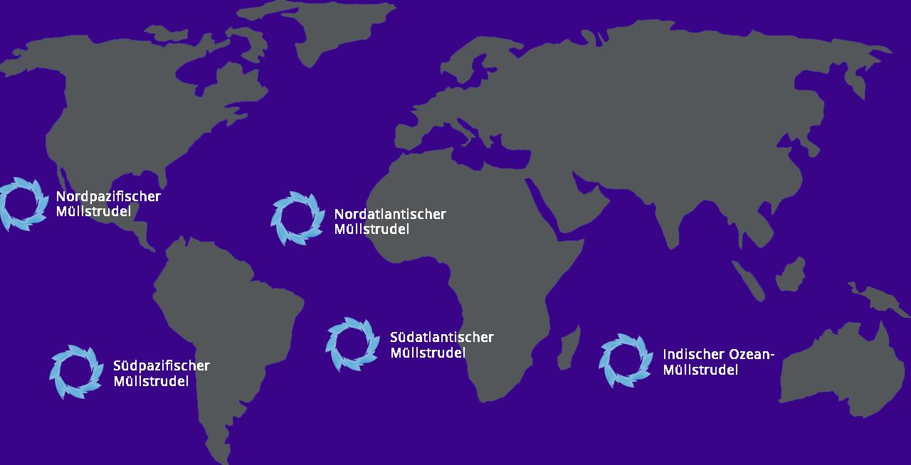 Müllstrudel Ozeane