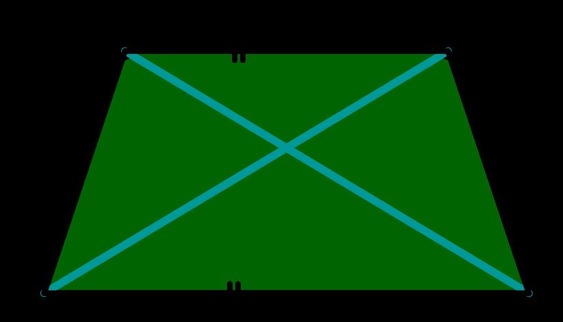 gleich lange Diagonalen im symmetrischen Trapez