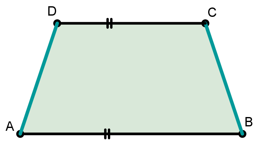 gleich lange Seiten im symmetrischen Trapez