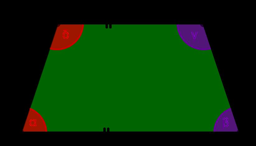 Winkel ergänzen sich zu 180° im symmetrischen Trapez