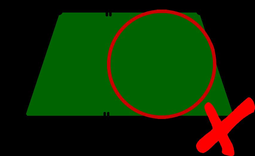 kein Inkreis im symmetrischen Trapez
