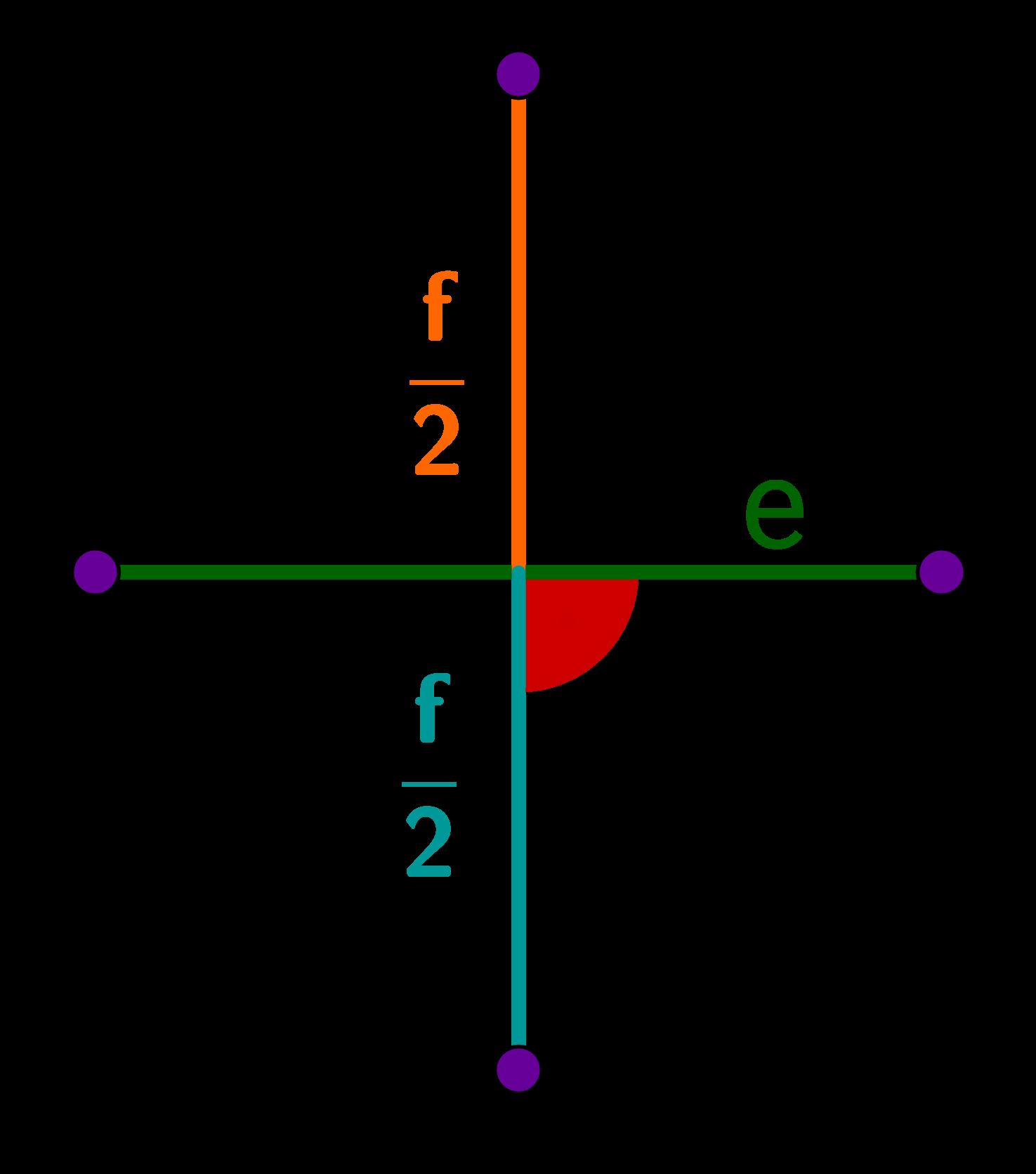 Raute, Diagonalen