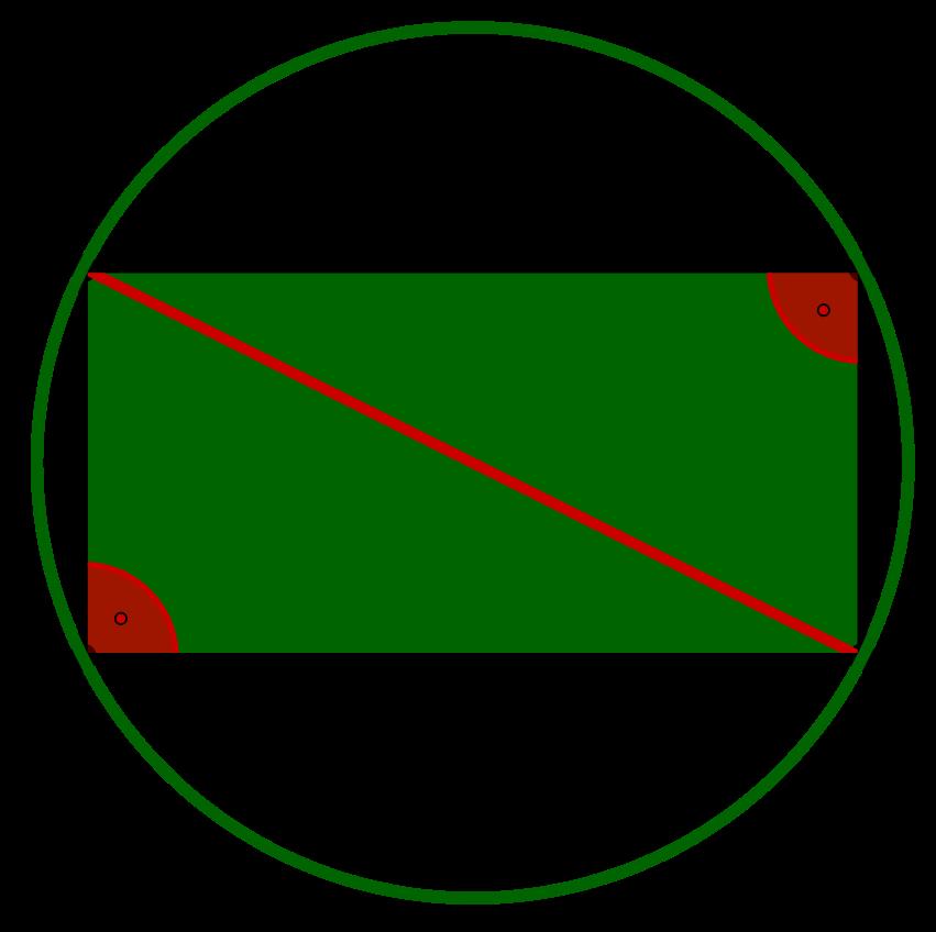 Rechteck Umkreis Satz des Thales