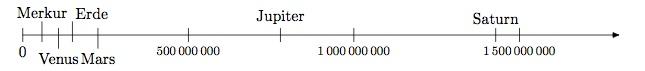 Zahlenstrahl zu Aufgabe 7