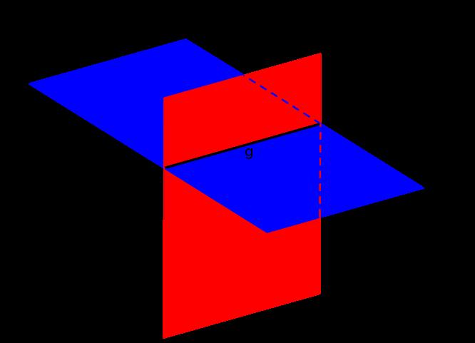 Geogebra File: https://assets.serlo.org/legacy/6242_U6CZ6rMg5V.xml