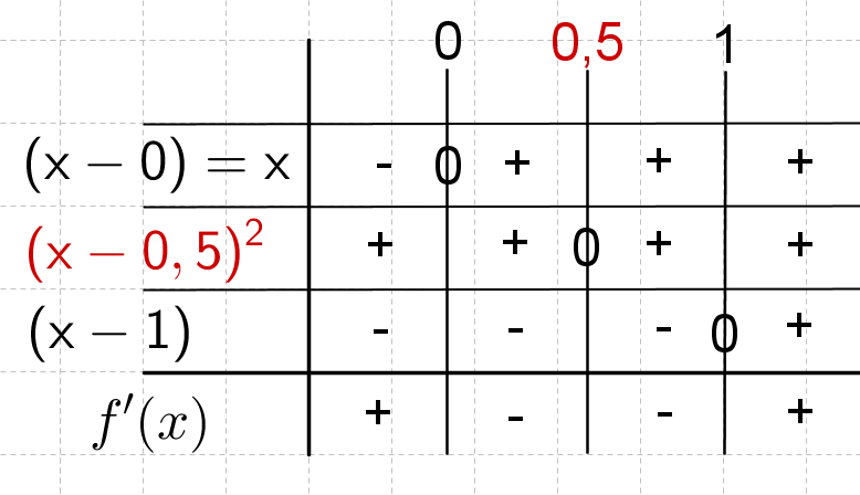 Geogebra File: https://assets.serlo.org/legacy/6562_U5wykofXEI.xml