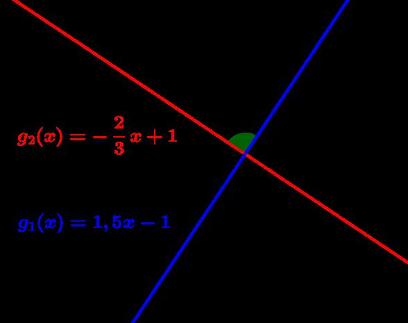 Geogebra File: https://assets.serlo.org/legacy/6879_8hYC9Of8cY.xml