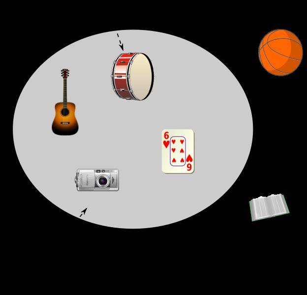 Beispiel einer Menge mit verschiedenen Elementen in und außerhalb der Menge