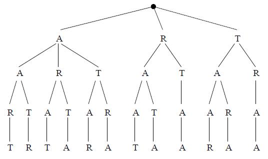 Aufgaben zur Kombinatorik im typischen Sinn - Mathe Themenordner ...