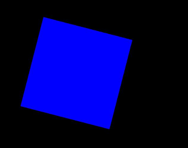 Geogebra File: https://assets.serlo.org/legacy/7233_pAzdi1hFmB.xml