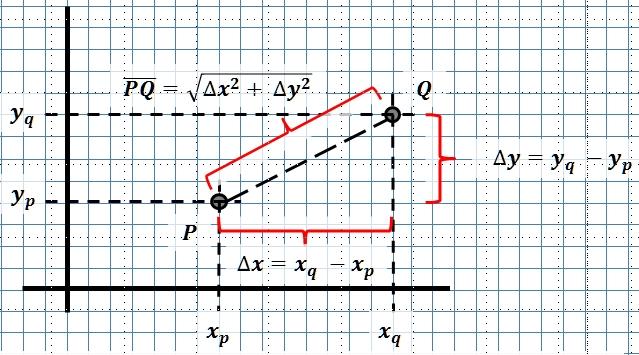 Skizze zu Lösung Aufgabe Pythagoras 9a)