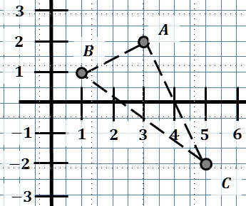 Skizze zu Lösung Aufgabe Pythagoras 9b)