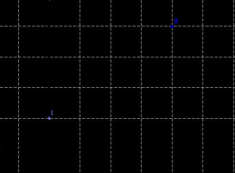 Graph Funktioin Gerade zeichnen