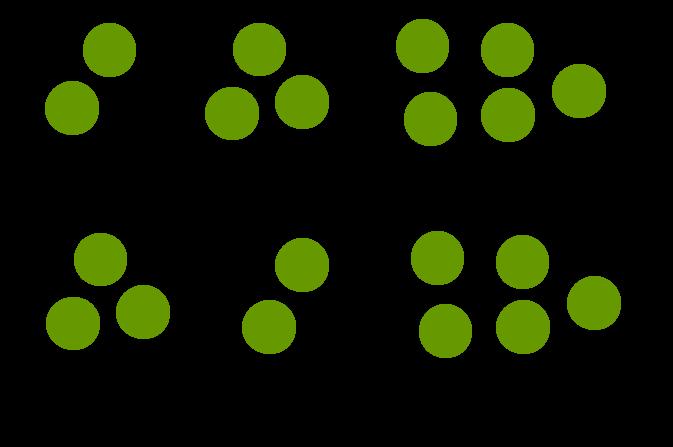 Erklärung Kommutativgesetz mit Murmeln