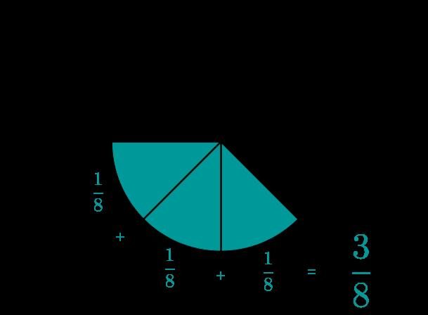Kreissektor - 3/8, drei Achtel
