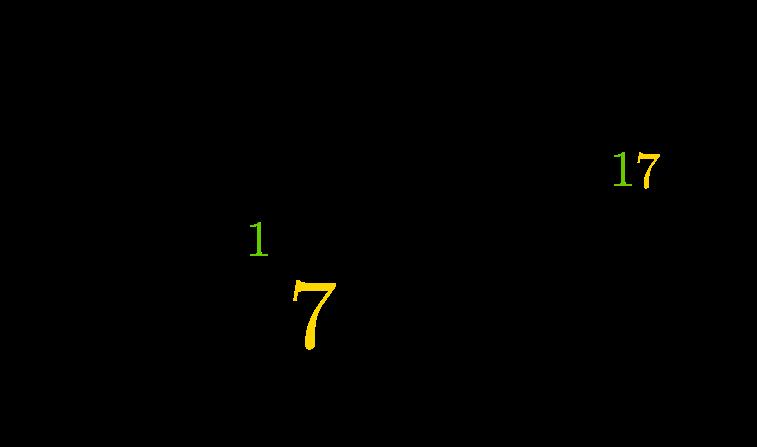 Geogebra File: https://assets.serlo.org/legacy/8109_nF7LGFJNfW.xml