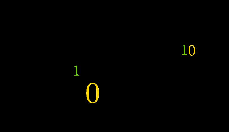 Geogebra File: https://assets.serlo.org/legacy/8131_Ja43ZnVWVa.xml