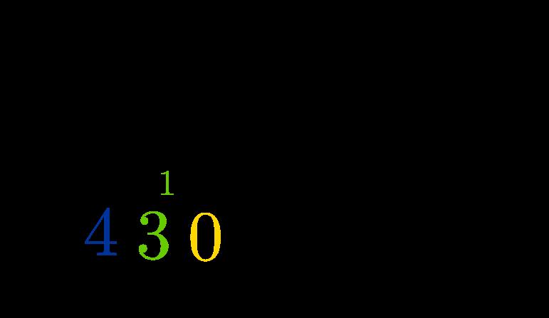 Geogebra File: https://assets.serlo.org/legacy/8157_HUeDegJ0yL.xml