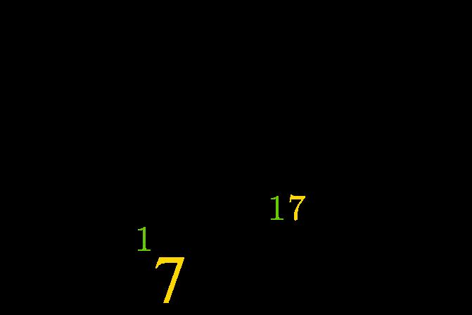 Geogebra File: https://assets.serlo.org/legacy/8179_RrzWiue8GL.xml