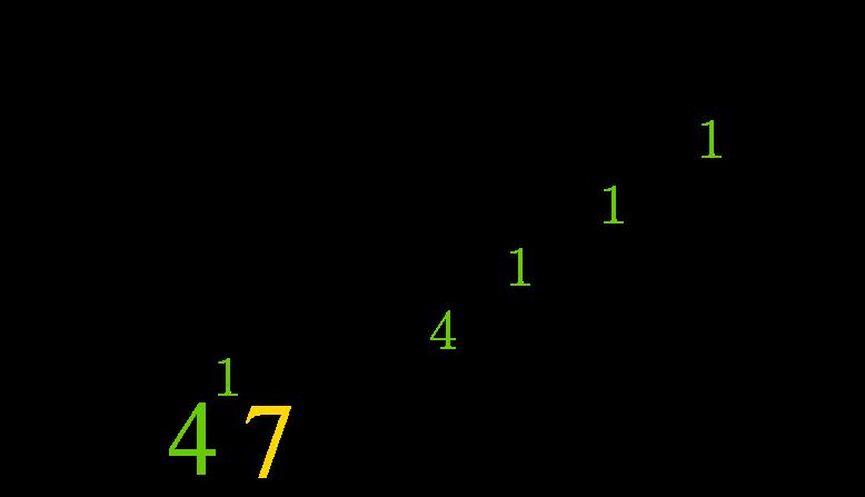 Geogebra File: https://assets.serlo.org/legacy/8181_vPLhjfDA1E.xml