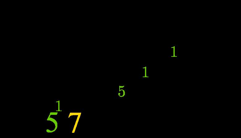 Geogebra File: https://assets.serlo.org/legacy/8191_NhB6kuYuj5.xml