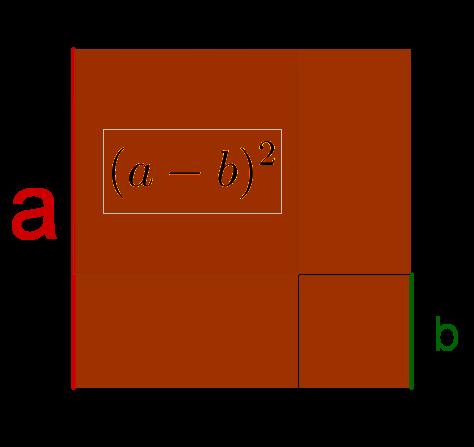 legacy geogebra formula