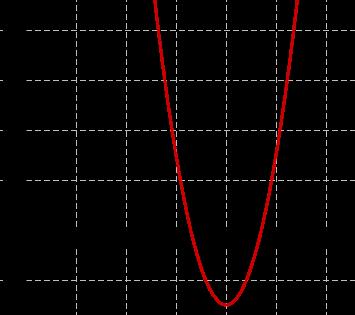 Geogebra File: https://assets.serlo.org/legacy/9101_z6SZA8MZBM.xml