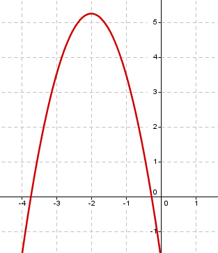 Geogebra File: https://assets.serlo.org/legacy/9107_3IyV6sNMRo.xml