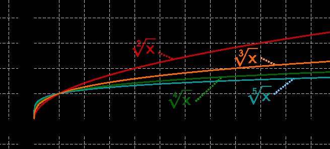 Geogebra File: https://assets.serlo.org/legacy/9285_wRU7USKTAS.xml